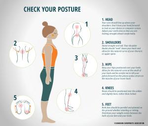 CCA Posture-EN