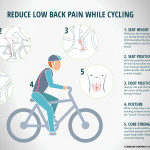 Low Back Pain and Cycling